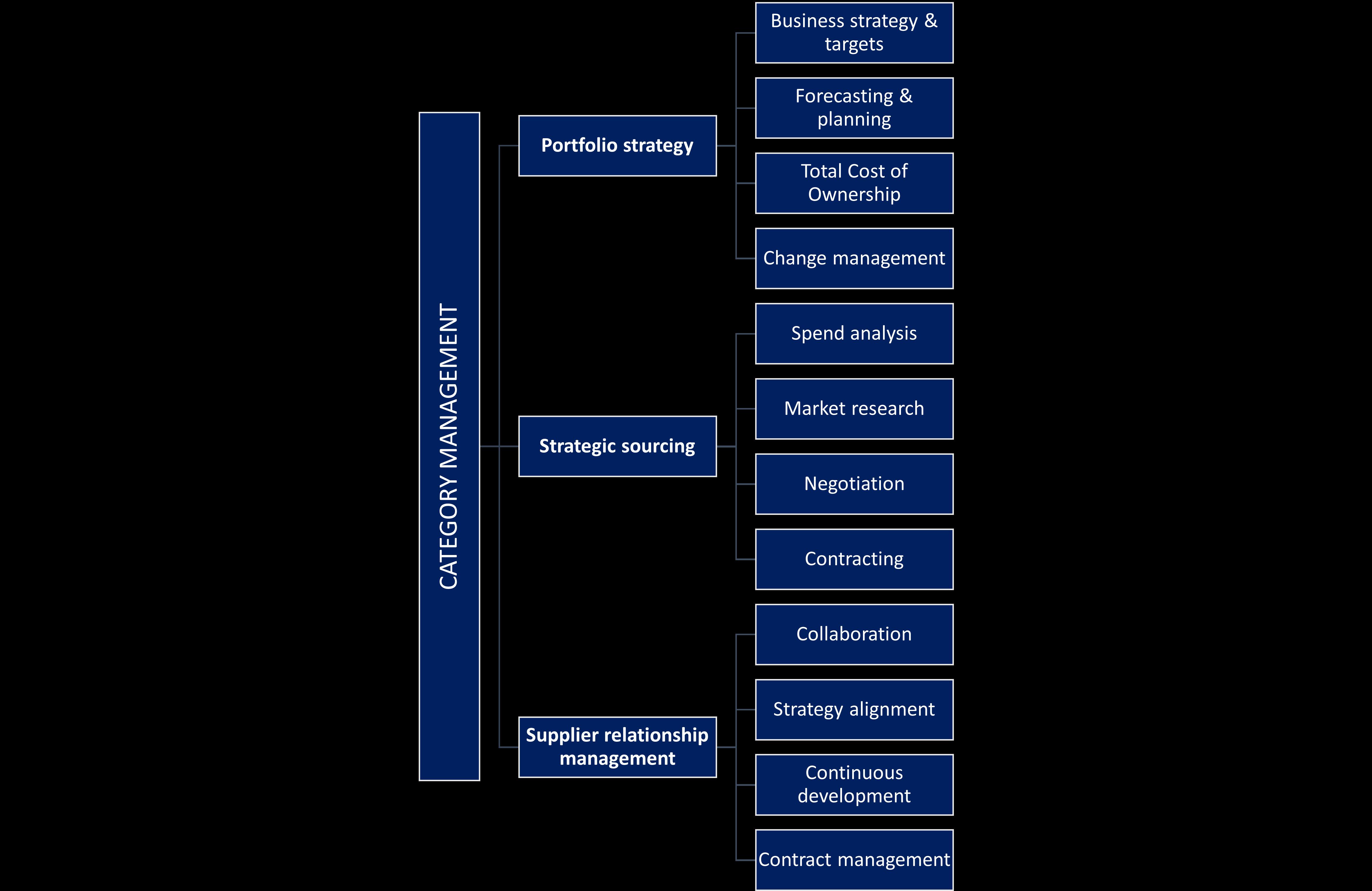 CM framework-1