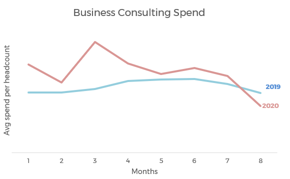 consultingspend